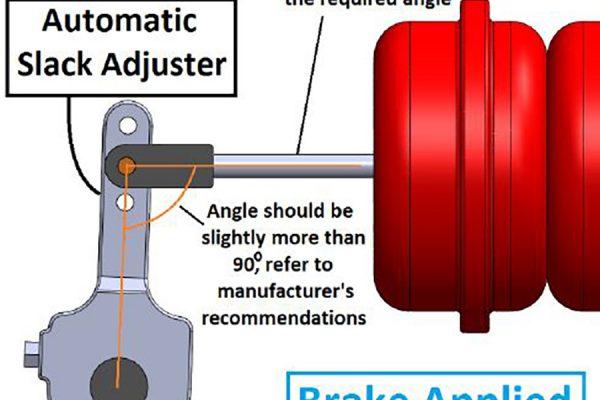 Adjusting S-Cam Brakes