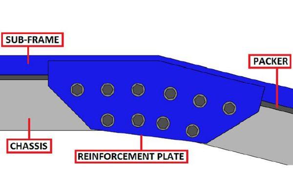 Beavertail Tray Reinforcement