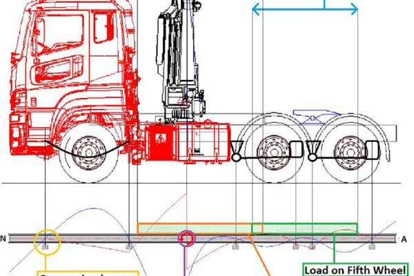 Chassis Modification Guidelines